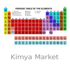 Kimyasal Market